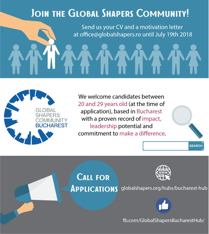 Global Shapers Bucharest Recruitment campaign 2018 network members